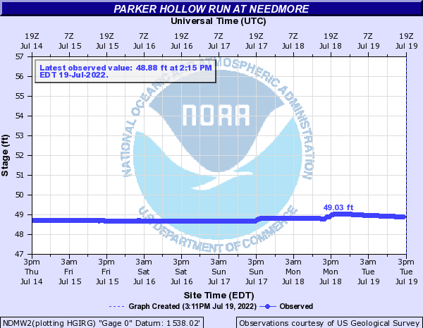 Parker Hollow Run at Needmore