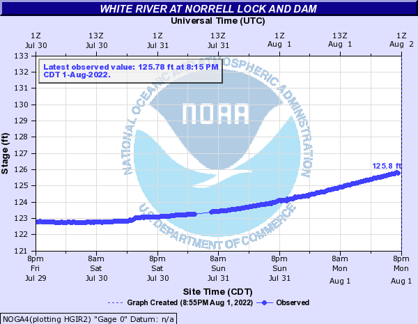 White River at Norrell L&D DCP