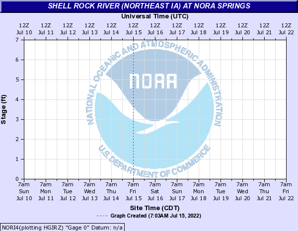Shell Rock River (Northeast IA) at Nora Springs