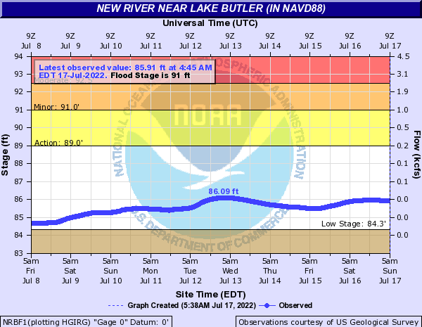 Live New River near Lake Butler
