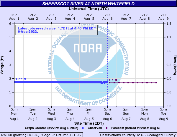 Sheepscot River at North Whitefield