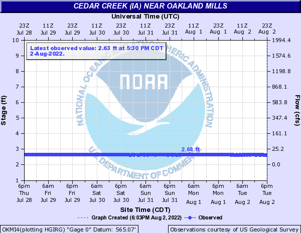 Cedar Creek (IA) near Oakland Mills