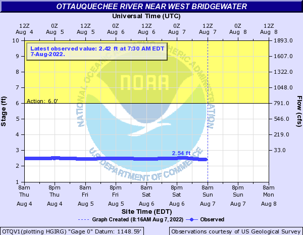 Ottauquechee River near West Bridgewater