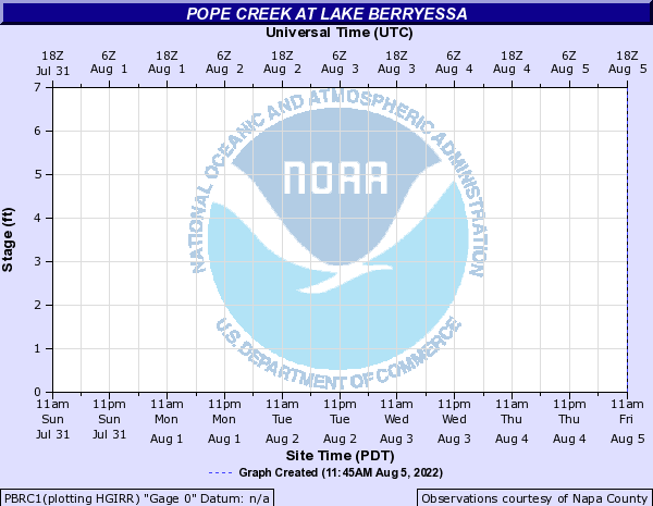 Pope Creek at Lake Berryessa