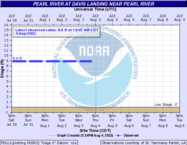 Pearl River at Davis Landing near Pearl River