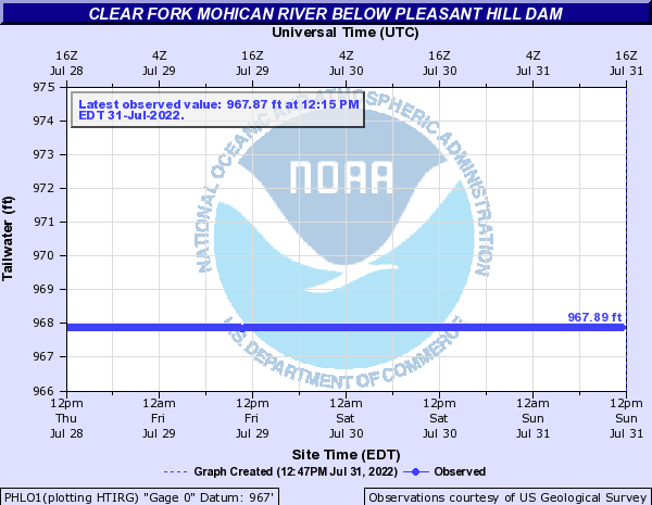 Clear Fork Mohican River below Pleasant Hill Dam