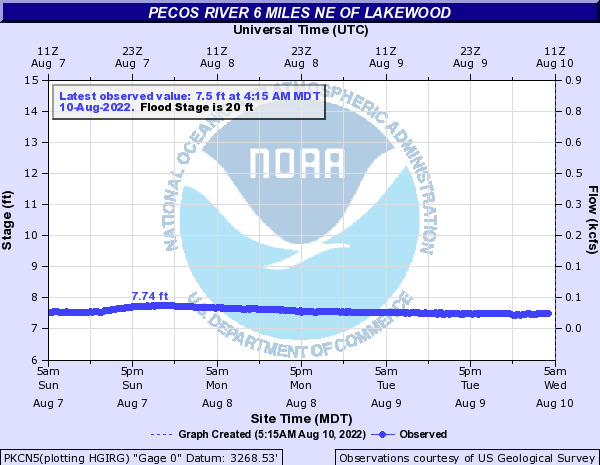 Pecos River 6 miles NE of Lakewood