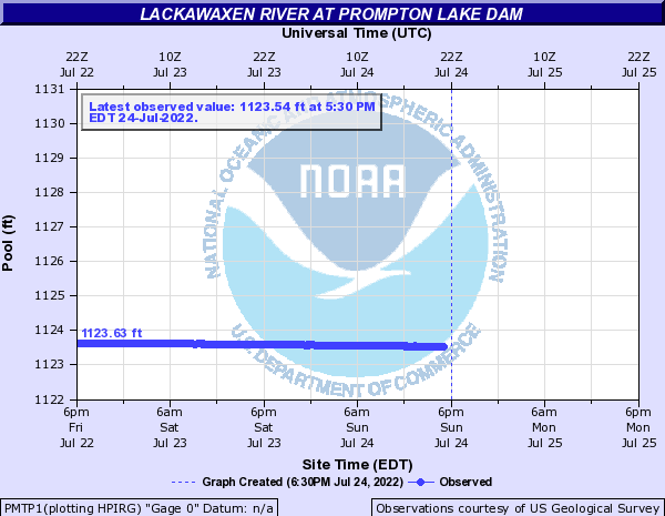 Lackawaxen River at Prompton Lake Dam