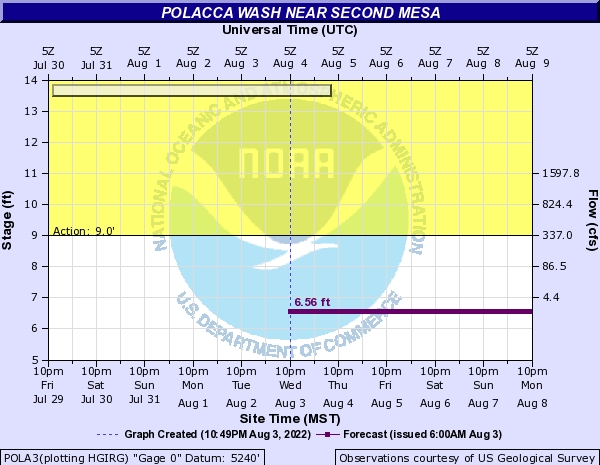 Polacca Wash near Second Mesa