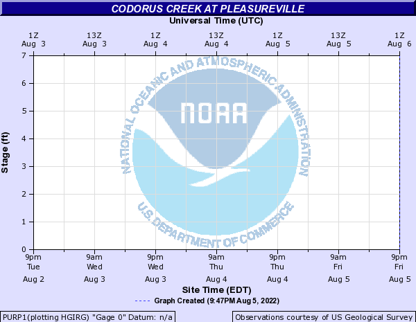 Codorus Creek at Pleasureville