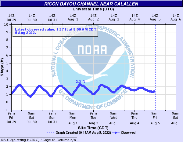 Ricon Bayou Channel near Calallen