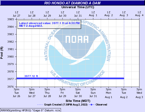 Rio Hondo at Diamond A Dam