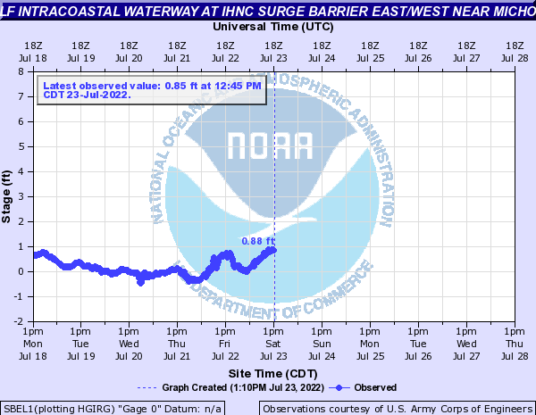 Gulf Intracoastal Waterway at IHNC Surge Barrier East/West near Michoud