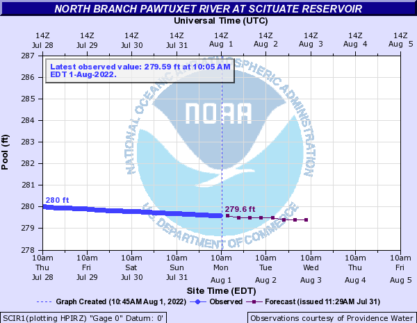North Branch Pawtuxet River at Scituate Reservoir