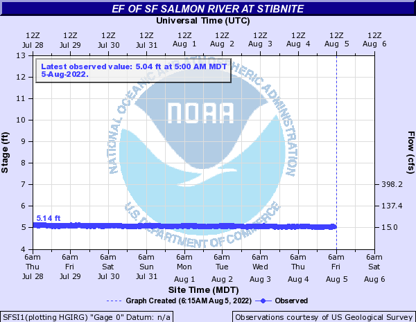 EF of SF Salmon River at Stibnite