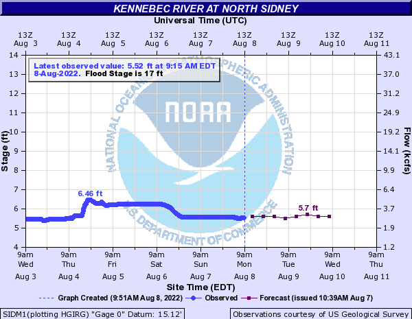 Kennebec River at North Sidney