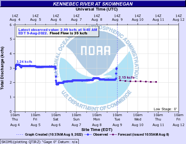 Kennebec River at Skowhegan