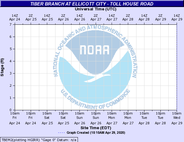 Tiber Branch at Ellicott City - Toll House Road