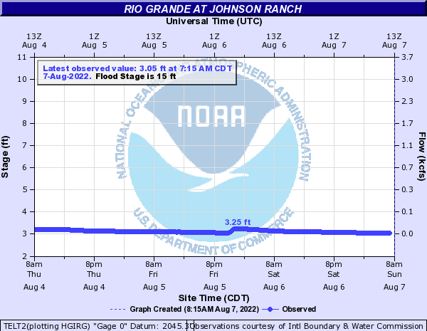 Rio Grande at Johnson Ranch