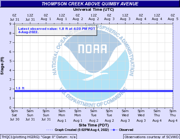 Thompson Creek above Quimby Avenue