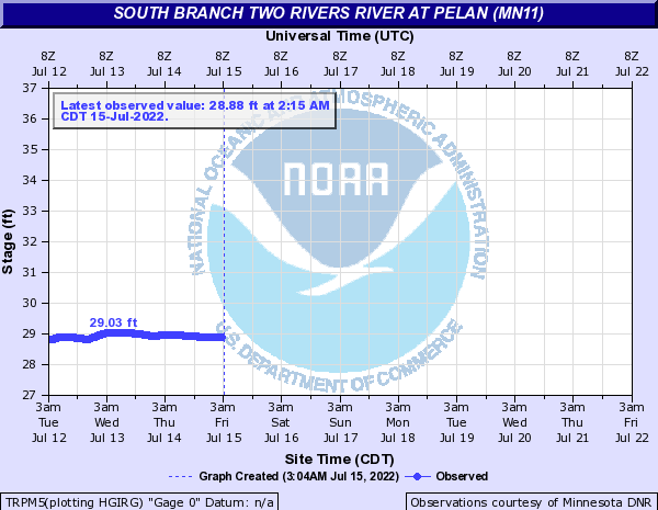South Branch Two Rivers River at Pelan