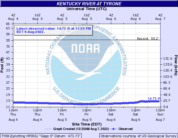 Kentucky River at Tyrone