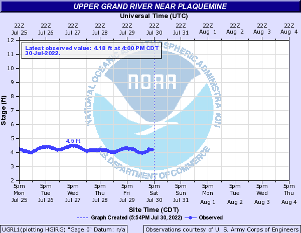 Upper Grand River near Plaquemine