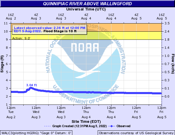 Quinnipiac River above Wallingford