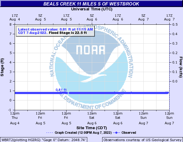Beals Creek other Westbrook