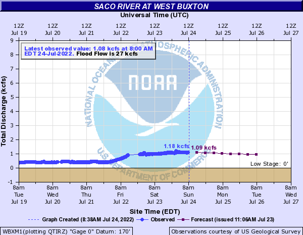 Saco River at West Buxton