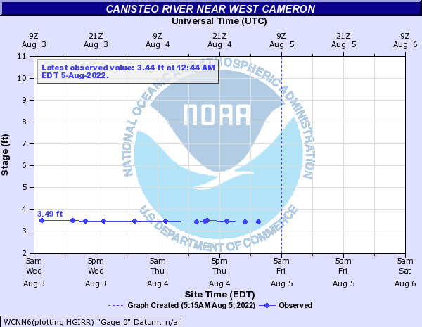 Canisteo River near West Cameron