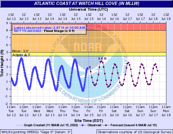 Atlantic Coast at Watch Hill Cove (IN MLLW)